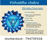 vishuddha chakra infographic.... | Shutterstock .eps vector #744739318