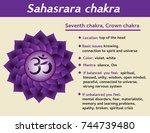 sahasrara chakra infographic.... | Shutterstock .eps vector #744739480