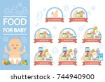 food for baby. infographics of... | Shutterstock .eps vector #744940900