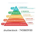 colorful hierarchy pyramid info ... | Shutterstock .eps vector #745885930