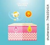 collagen solution serum drop... | Shutterstock .eps vector #746101414