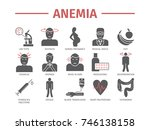 symptoms of anemia. iron... | Shutterstock . vector #746138158