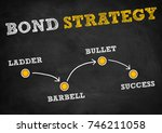 bond strategy