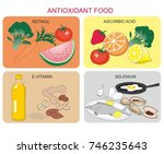 a section of healthy foods... | Shutterstock . vector #746235643