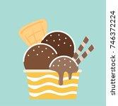 ice cream cartoon vector. free...