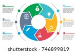 colorful business infographic... | Shutterstock .eps vector #746899819