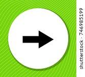 arrow right black vector icon...