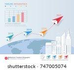 milestone timeline infographic... | Shutterstock .eps vector #747005074