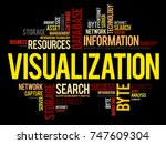 visualization word cloud