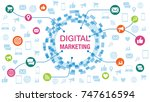 digital marketing vector... | Shutterstock .eps vector #747616594
