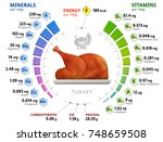 vitamins and minerals of roast... | Shutterstock . vector #748659508
