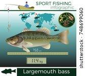 largemouth bass infographic ...   Shutterstock .eps vector #748699060
