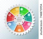 Gear Wheel Pie Chart With 7...