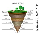 layers of soil  education... | Shutterstock .eps vector #748913299