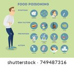 food poisoning infographic. man ... | Shutterstock .eps vector #749487316