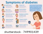 symtoms of diabetes on a... | Shutterstock .eps vector #749901439