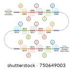 timeline infographics template... | Shutterstock .eps vector #750649003