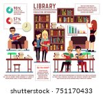 library with young educated... | Shutterstock . vector #751170433