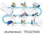 isometric delivery concept with ... | Shutterstock .eps vector #751227643