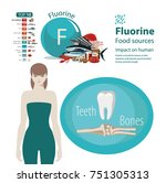 infographics. fluorine. food... | Shutterstock .eps vector #751305313