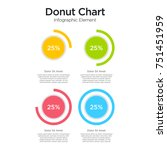 pie chart and donut chart ...