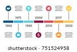 vector arrows circles timeline...   Shutterstock .eps vector #751524958