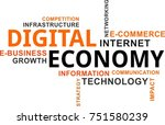 a word cloud of digital economy ...   Shutterstock .eps vector #751580239