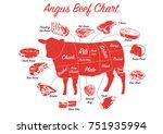 angus beef chart   Shutterstock .eps vector #751935994