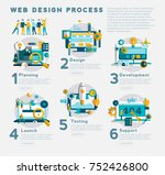 web design process concept for... | Shutterstock .eps vector #752426800