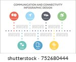 communication and connectivity... | Shutterstock .eps vector #752680444