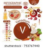 infographics. vanadium. food... | Shutterstock .eps vector #753767440