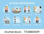 in vitro fertilization process... | Shutterstock . vector #753880009