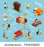 relocation service isometric...   Shutterstock .eps vector #754650820