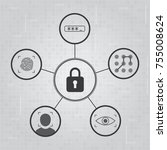 cyber security concept. ways to ... | Shutterstock .eps vector #755008624
