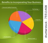 an image of a benefits to... | Shutterstock .eps vector #75511408