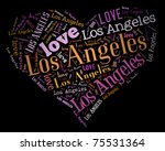 Wordcloud  Love Heart Of City...