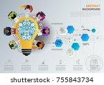 idea concept for business... | Shutterstock .eps vector #755843734
