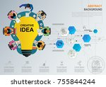 idea concept for business... | Shutterstock .eps vector #755844244
