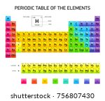 periodic table of the elements  ... | Shutterstock . vector #756807430