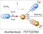collisions of point masses in... | Shutterstock .eps vector #757723783