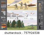 military infographic horizontal ... | Shutterstock .eps vector #757926538