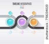 navigation map infographic 3...   Shutterstock .eps vector #758234020
