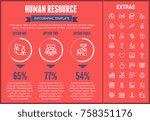 human resource infographic...   Shutterstock .eps vector #758351176