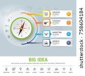 compass success direction ...   Shutterstock .eps vector #758604184
