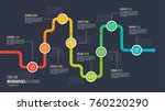 eight steps timeline or... | Shutterstock .eps vector #760220290