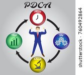 pdca diagram  plan  do  check ... | Shutterstock .eps vector #760492864