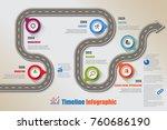business road map timeline... | Shutterstock .eps vector #760686190