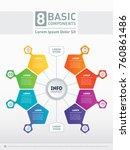 vector infographic. 8 basic...   Shutterstock .eps vector #760861486