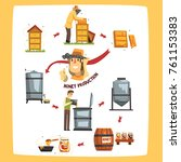 honey production process stages ... | Shutterstock .eps vector #761153383