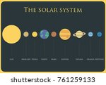 our solar system vector... | Shutterstock .eps vector #761259133